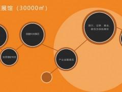 2021年深圳金融展报名